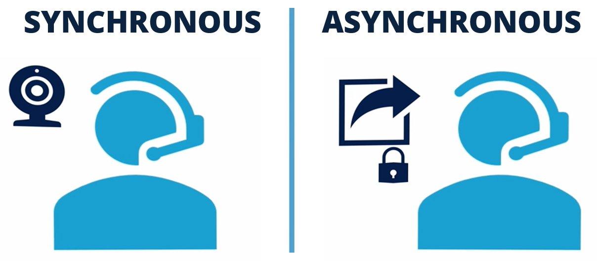 Async vs Synchronous Teleaudiology